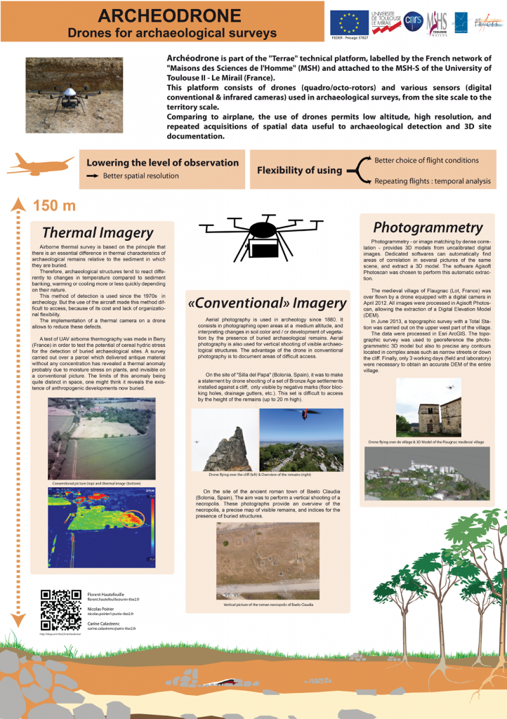 poster Archéodrone - MAV Research center